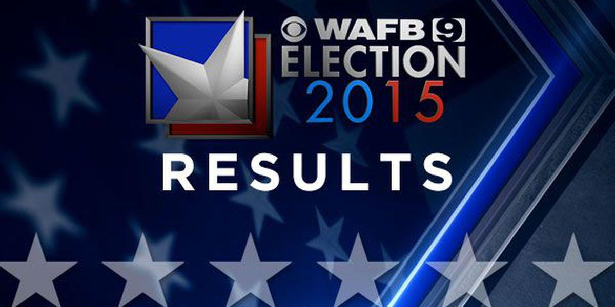 REWATCH: Runoff election night coverage on Nov. 21, 2015