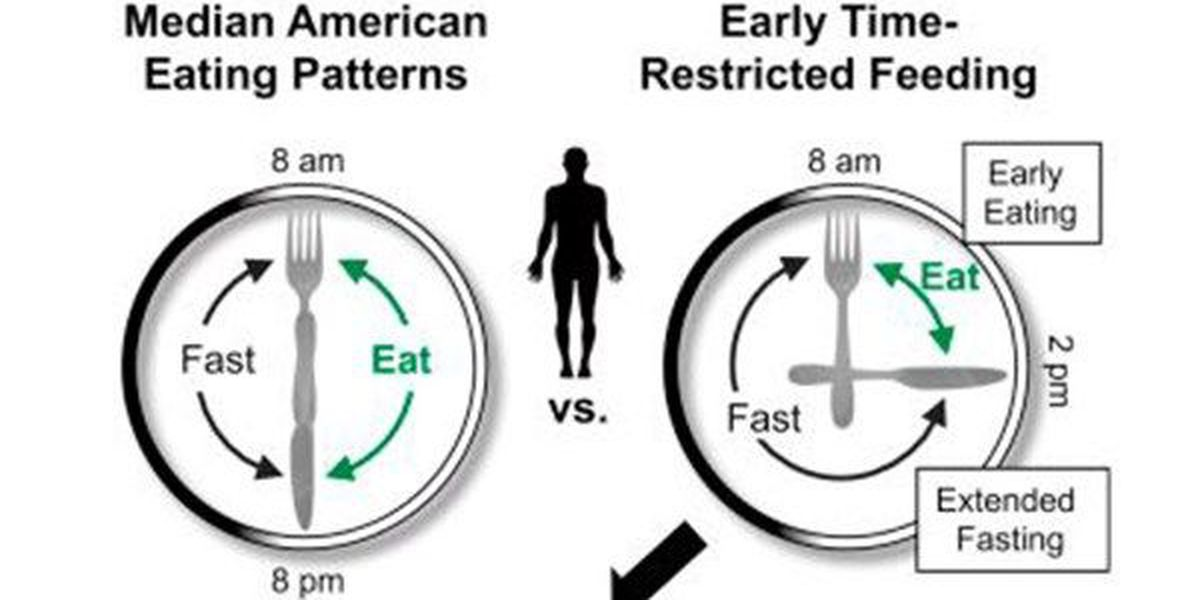 Nutrition research study shows intermittent fasting helps certain health issues