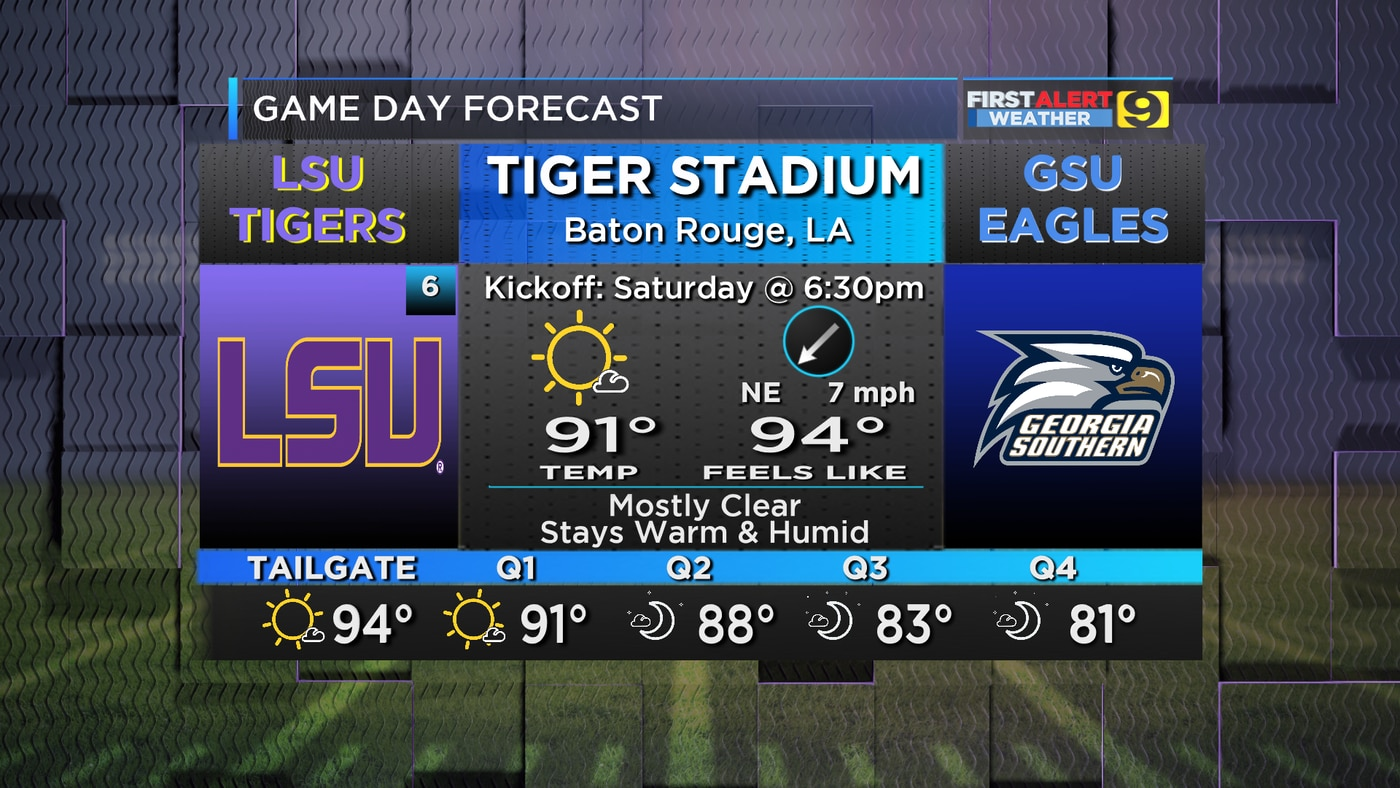 FIRST ALERT FORECAST: Hot, dry game day