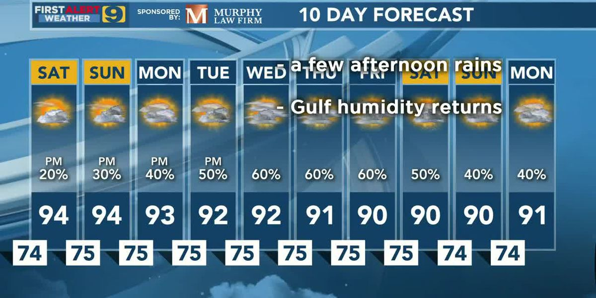 FIRST ALERT FORECAST: Friday, Aug. 7-Showers, more humidity expected this weekend