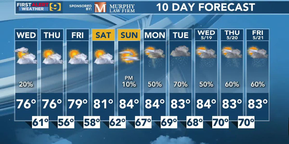 FIRST ALERT FORECAST: Wednesday, May 12 - Heavy rain subsiding, nicer weather ahead
