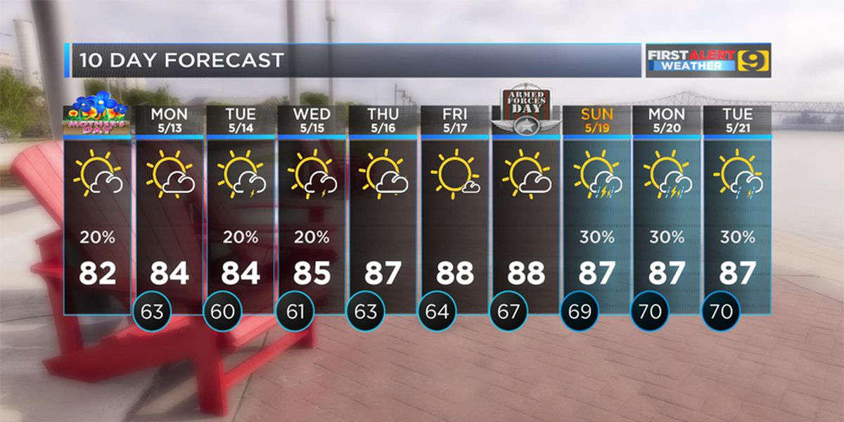 FIRST ALERT FORECAST: Possible stray showers on Mother's Day