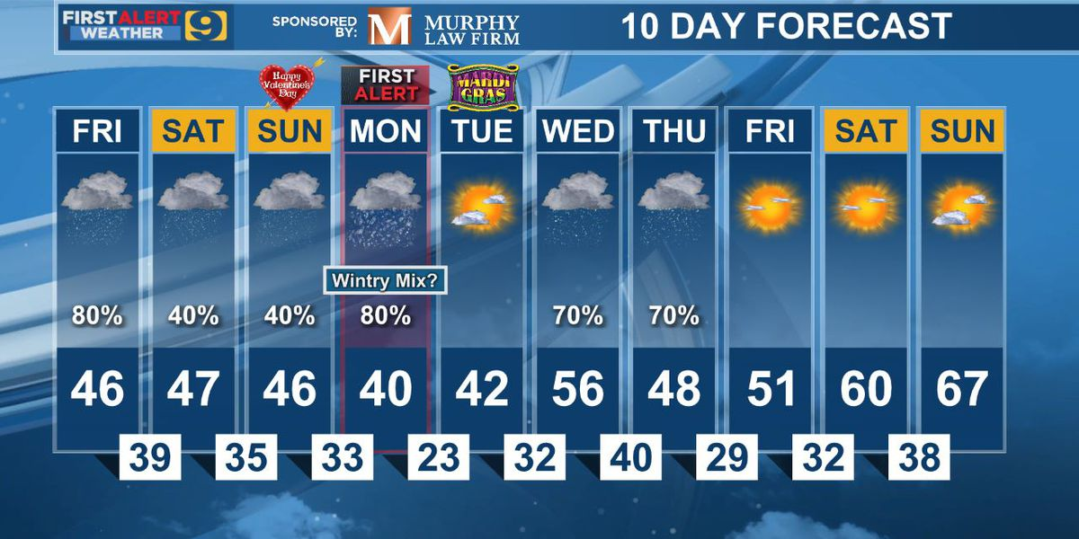 FIRST ALERT FORECAST: Winter returns as temperatures top out in upper 40s; light showers remain