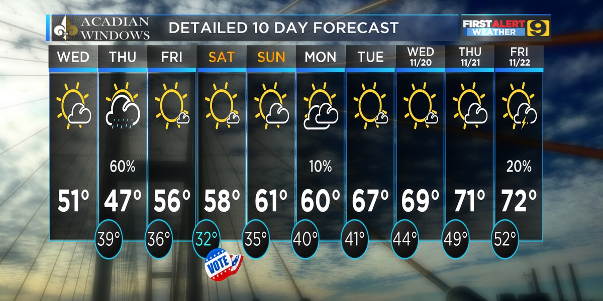 FIRST ALERT FORECAST: Staying chilly with rain added Thursday