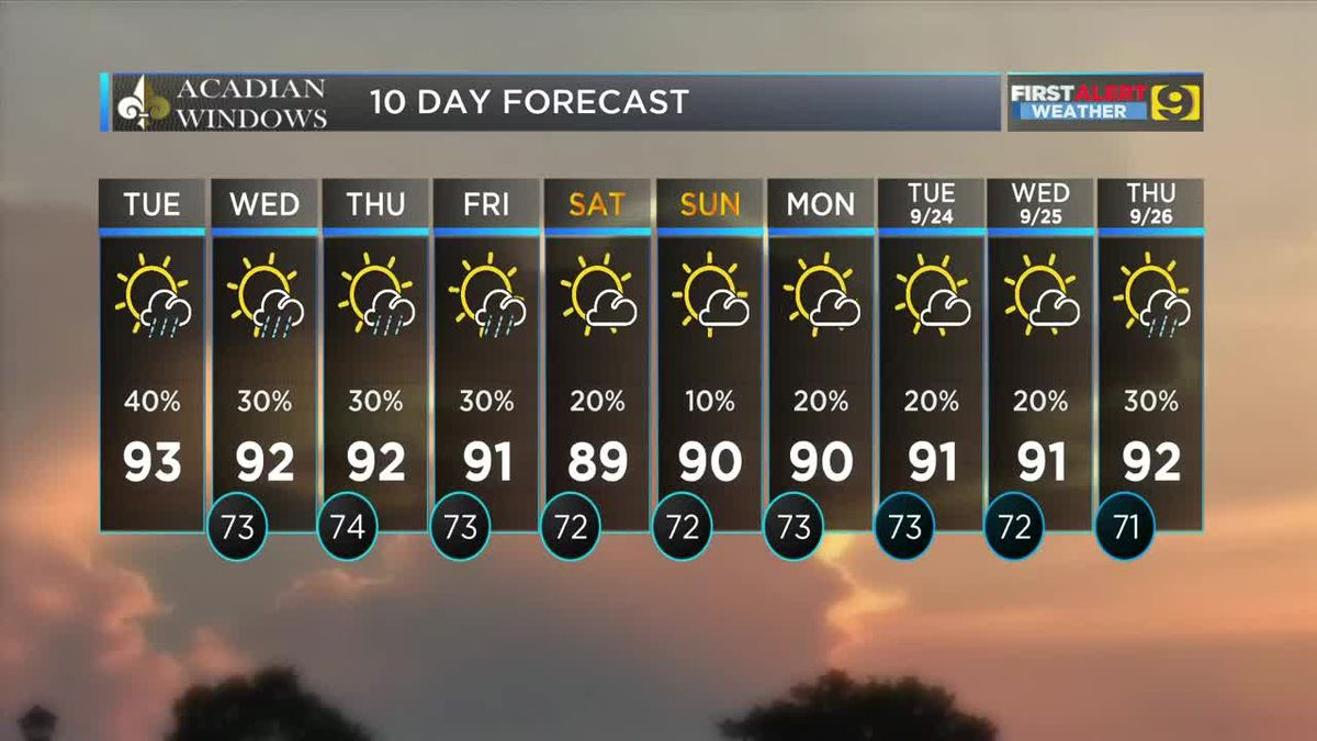 FIRST ALERT FORECAST: Tues., Sept. 17 - Heavier rainfall during the mid/late afternoon