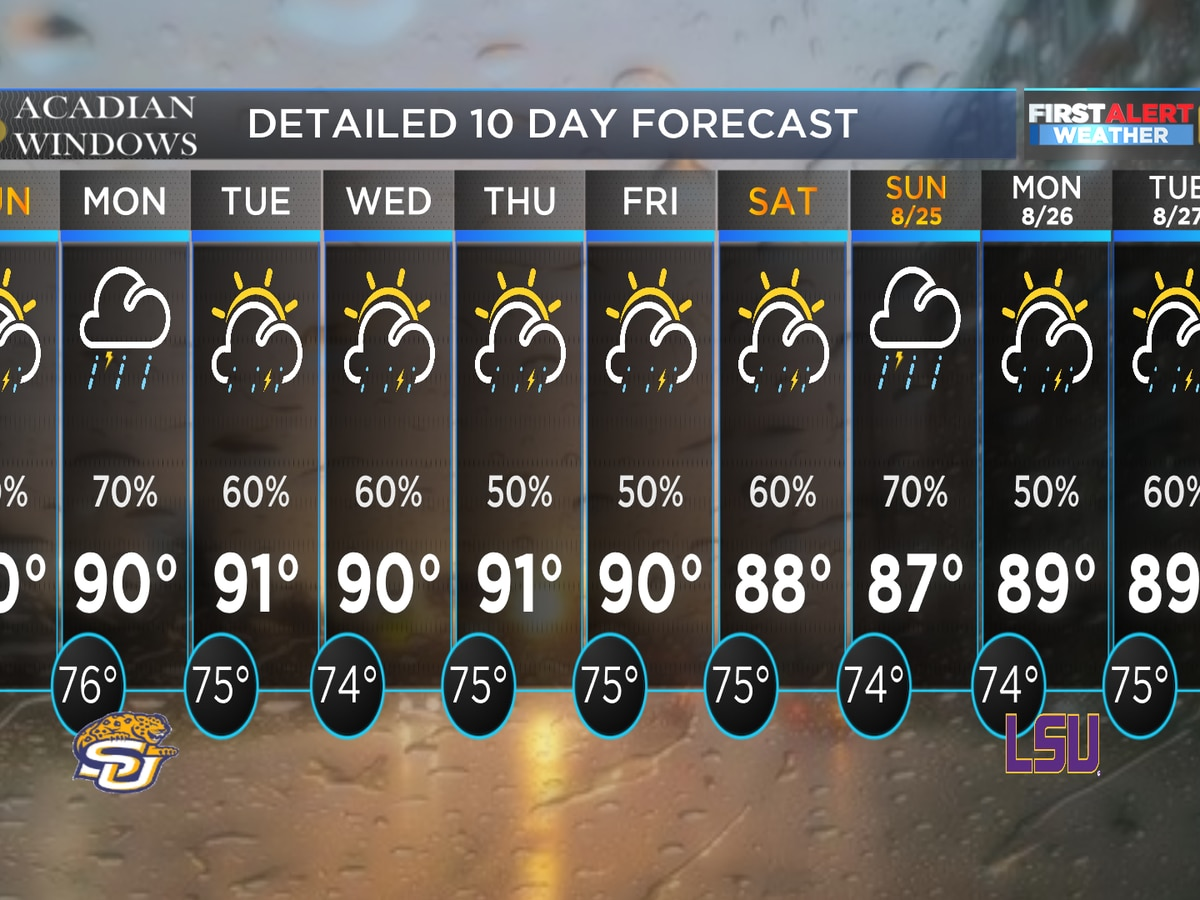 FIRST ALERT FORECAST: Rain chances to increase this week