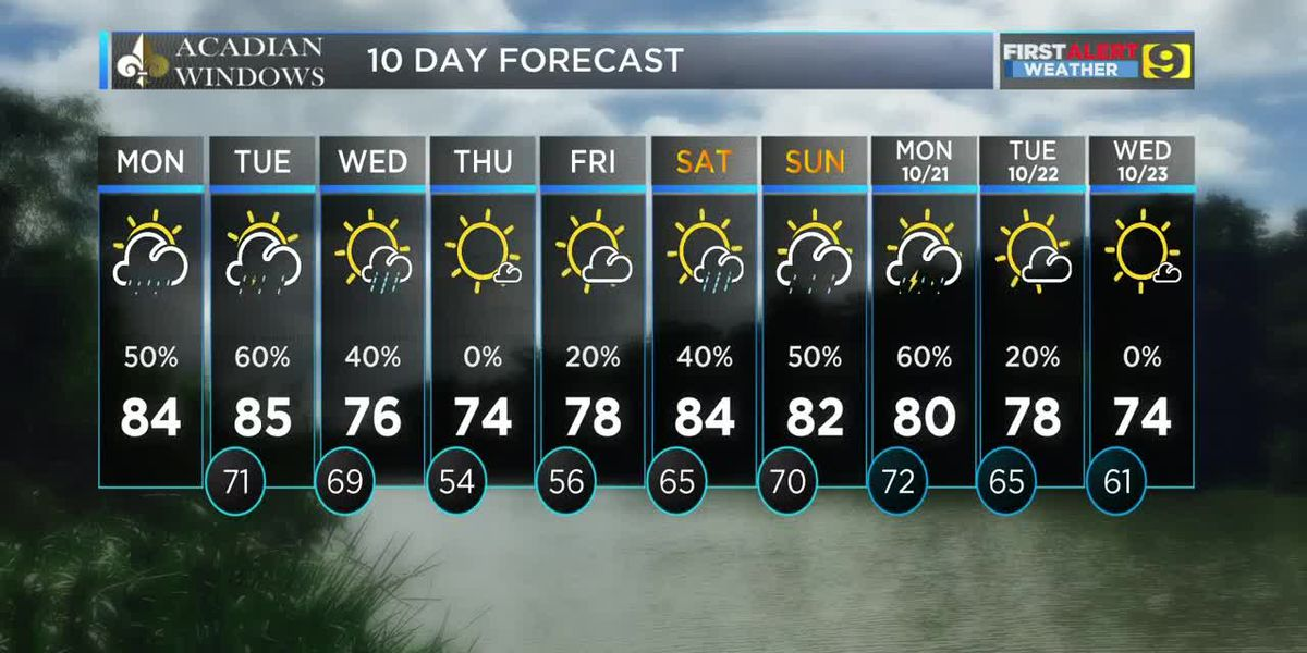 FIRST ALERT FORECAST: Mon., Oct. 14 - Keep the rain gear handy