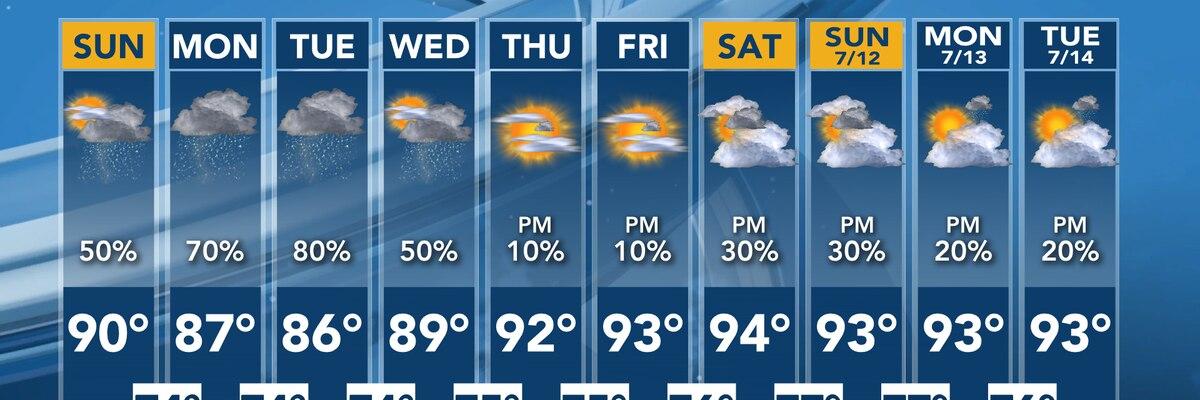 FIRST ALERT FORECAST: High rain chances into midweek