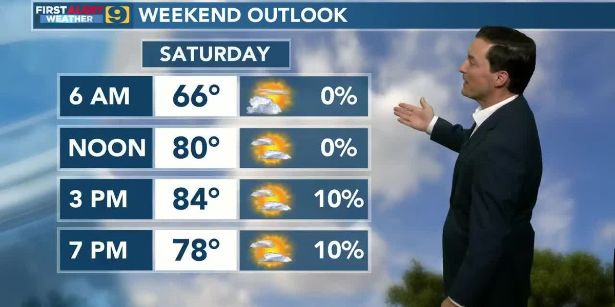 FIRST ALERT FORECAST: Friday, Sept. 25 - 4 p.m.