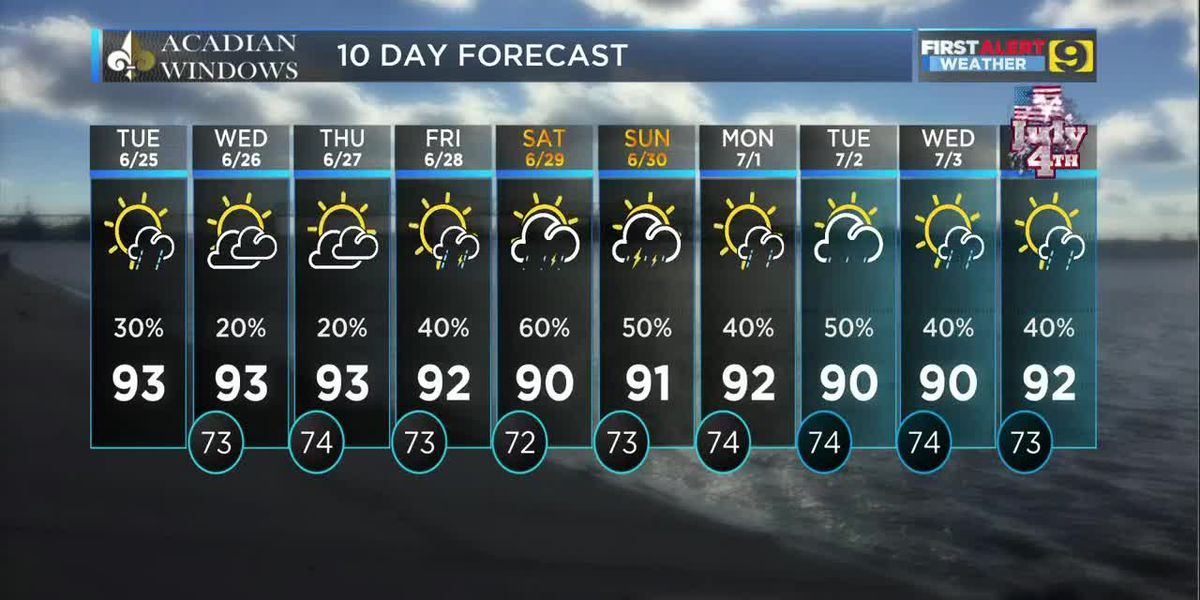 FIRST ALERT FORECAST: Tues. June 25 - Showers and storms this afternoon