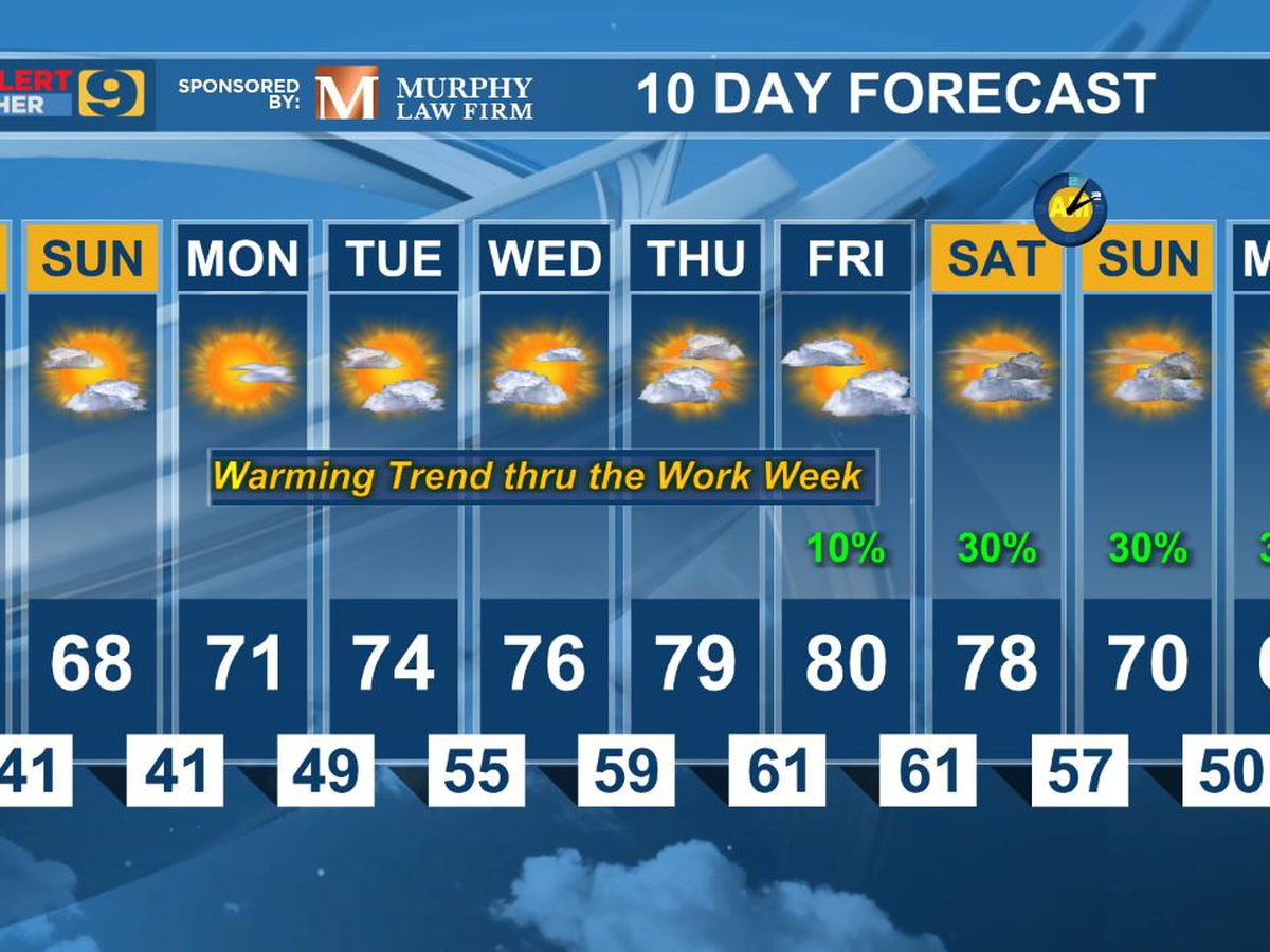 FIRST ALERT FORECAST: A cool start Saturday, more sunshine on the way