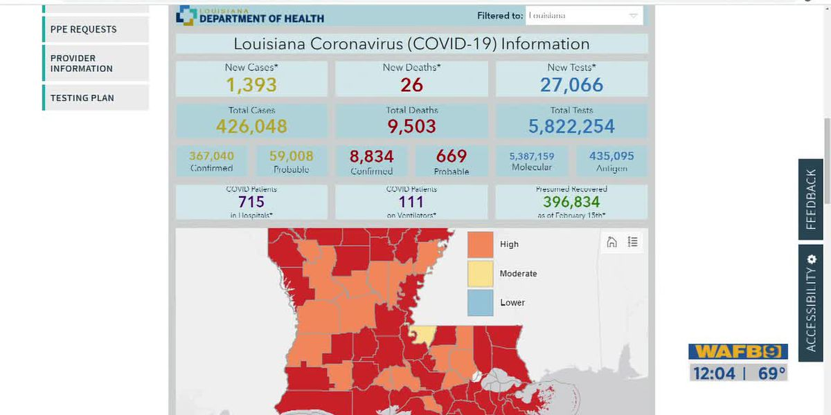Latest number of coronavirus cases, deaths in La. as of Feb. 23
