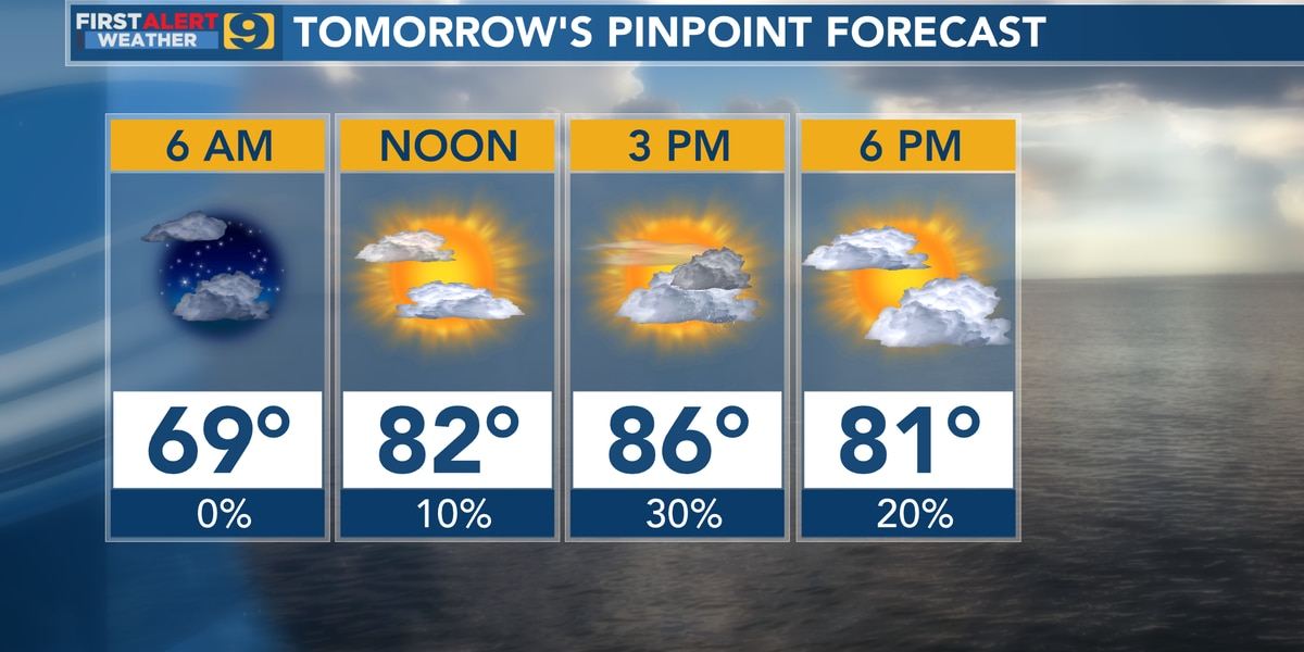 FIRST ALERT FORECAST: Rain chances returning; warm temperatures persist