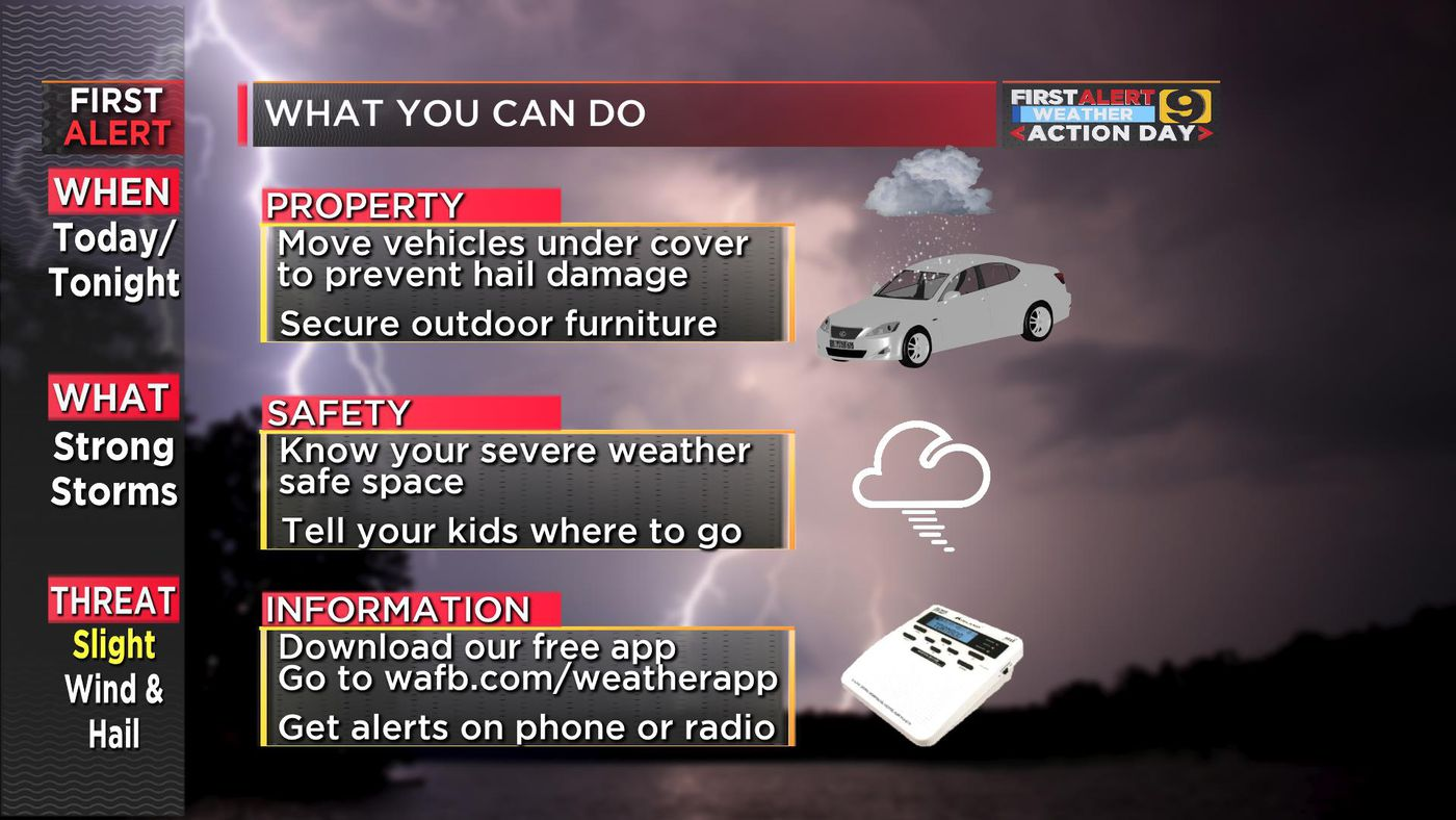 FIRST ALERT FORECAST: Severe weather and heavy rainfall