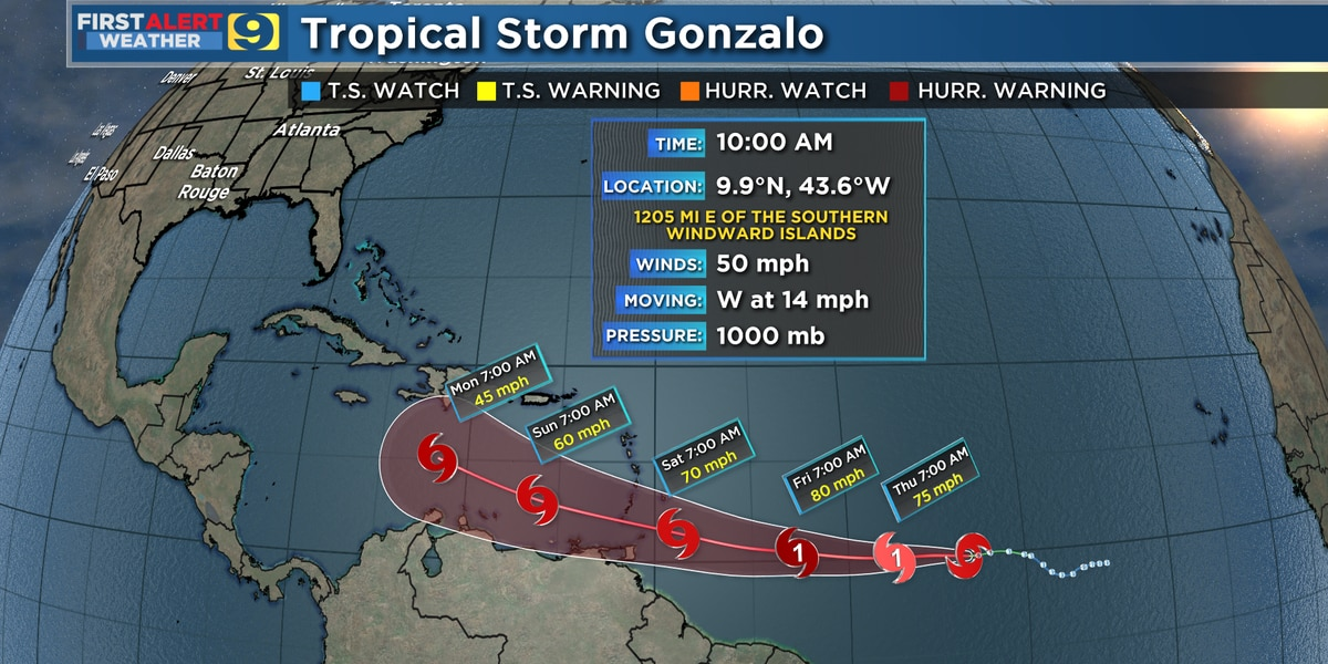 Tropical Storm Gonzalo forms in the Atlantic while eyes locally remain on the Gulf