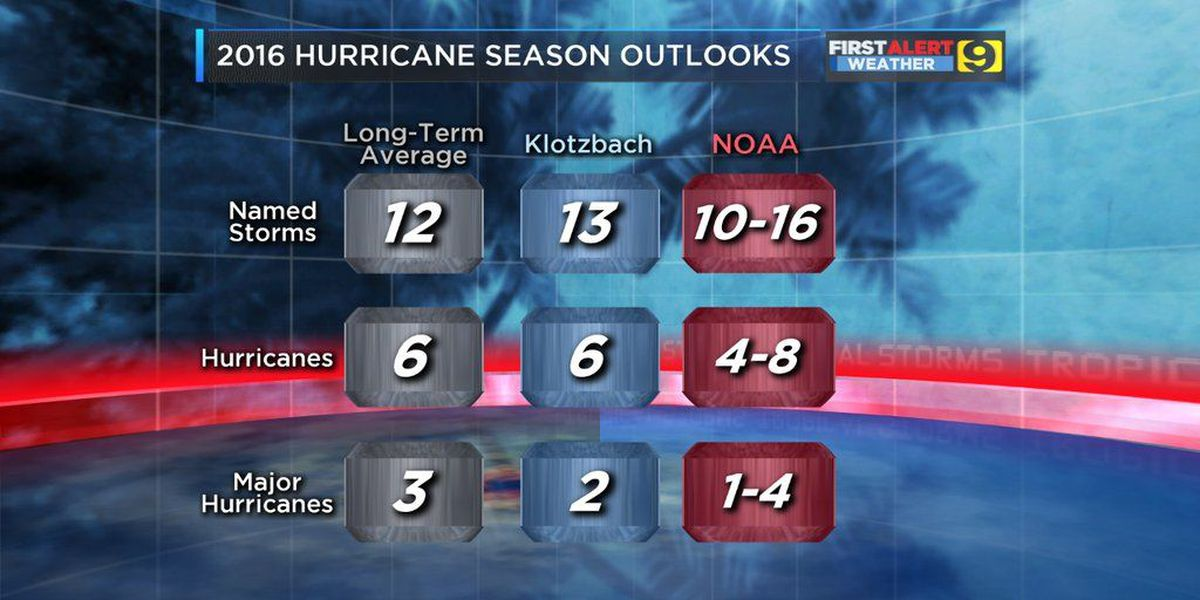 NOAA predicts near to slightly above average hurricane season