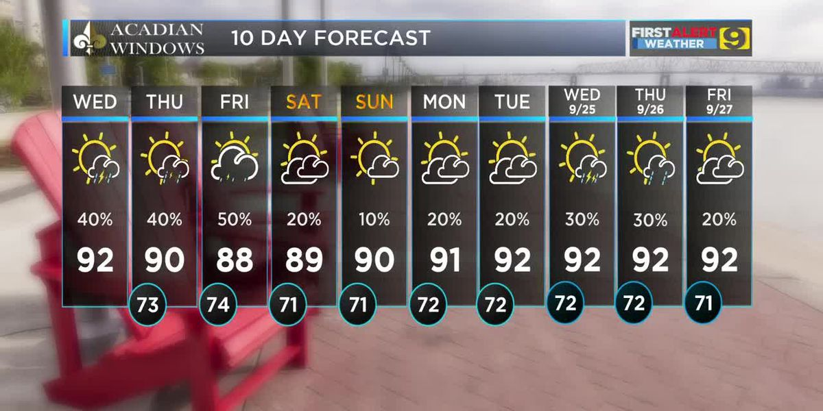 FIRST ALERT FORECAST: Wed., Sept. 18 - Imelda rain bands impacting the afternoon