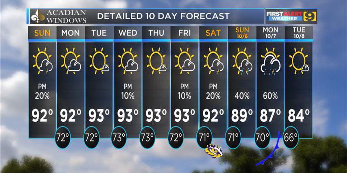 FIRST ALERT FORECAST: When we'll get our first Fall cold front