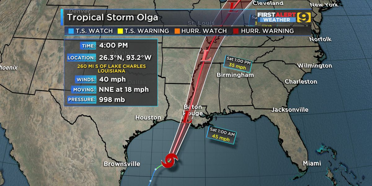Olga now a post-tropical system