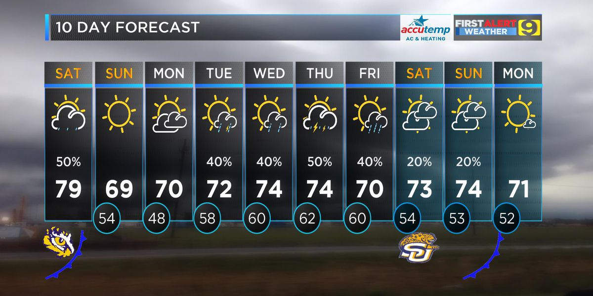 FIRST ALERT FORECAST: Stay warm! A cold front is moving in Saturday