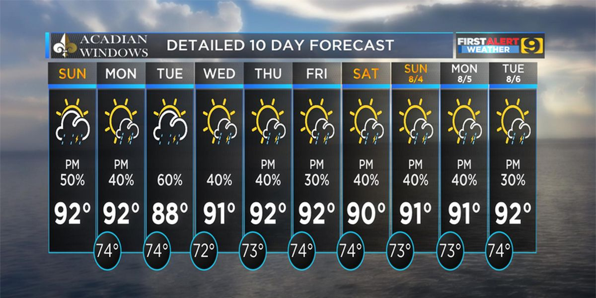 FIRST ALERT FORECAST: Scattered showers and thunderstorms Sunday afternoon