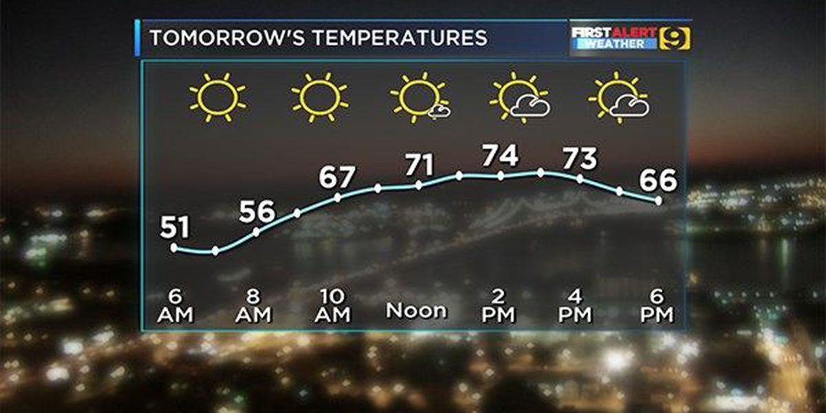 Cold front expected to move through Saturday; no severe storms expected with it