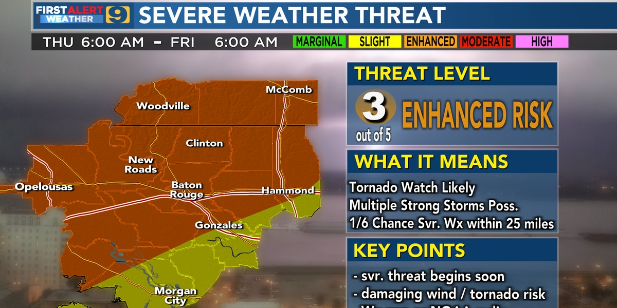 FIRST ALERT DAY: Severe weather threat continues this afternoon and evening