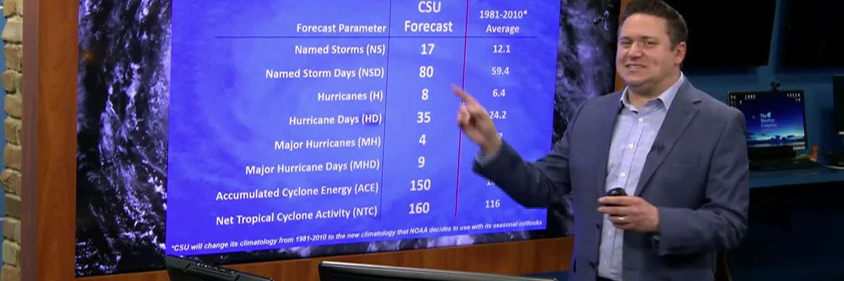 Hurricane predictions for 2021 show another active season ahead