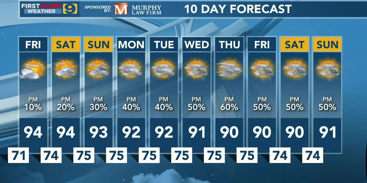 FIRST ALERT FORECAST: Thursday, Aug. 6-Humidity expected to increase over weekend