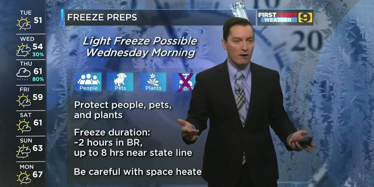 FIRST ALERT NOON FORECAST: Tuesday, Jan. 21