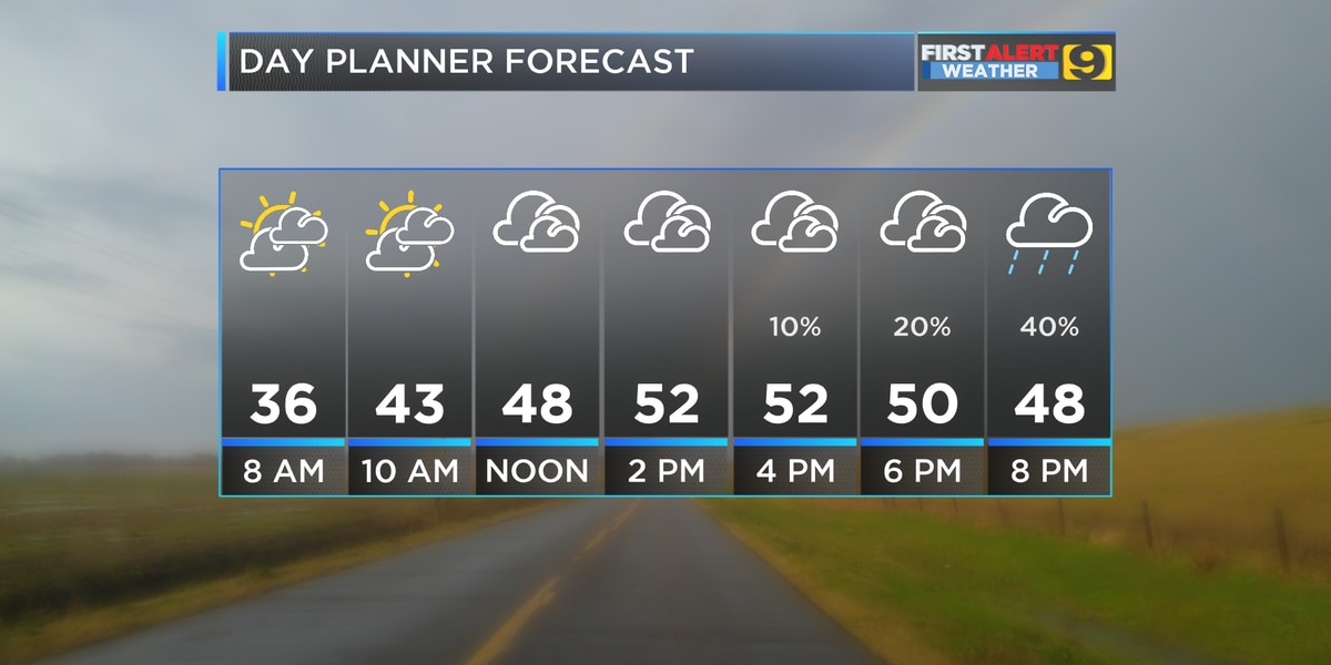 FIRST ALERT FORECAST: Cold start, rainy finish