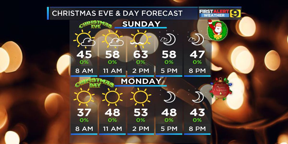 Cold fronts bring chilly, dry Christmas
