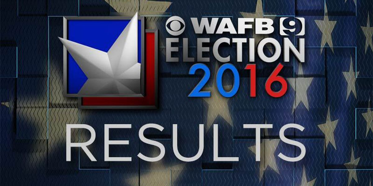 ELECTION RESULTS: Kennedy, Weston-Broome win hotly contested elections