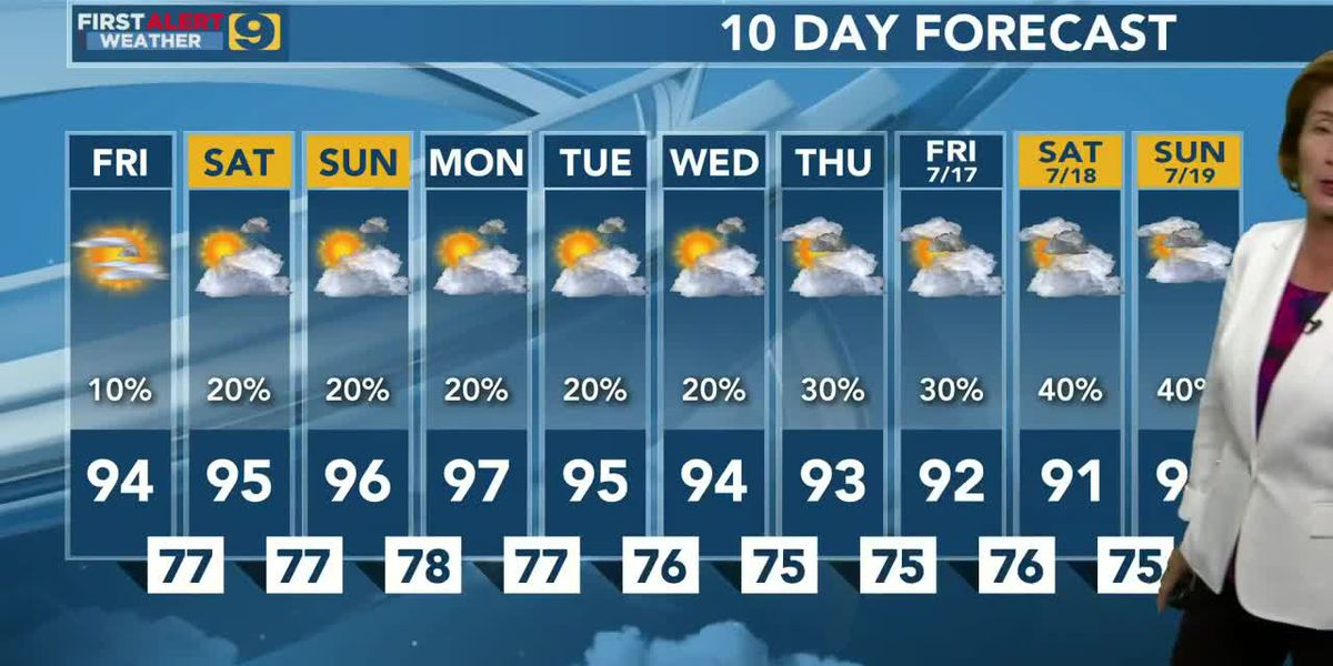 FIRST ALERT FORECAST: Fri., July 10 - Serious summer heat