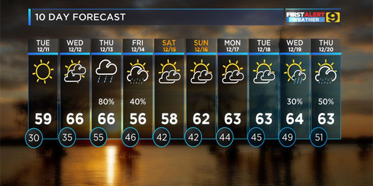 FIRST ALERT FORECAST: Cold weather continues overnight with light freeze for most
