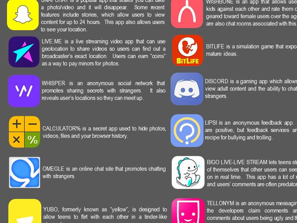 Do your children have any of these apps?' Police warn of