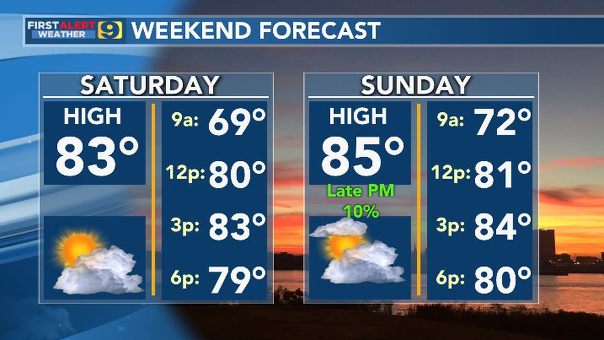 FIRST ALERT FORECAST: A beautiful Saturday, slight rain chance Sunday; showers likely to return next week