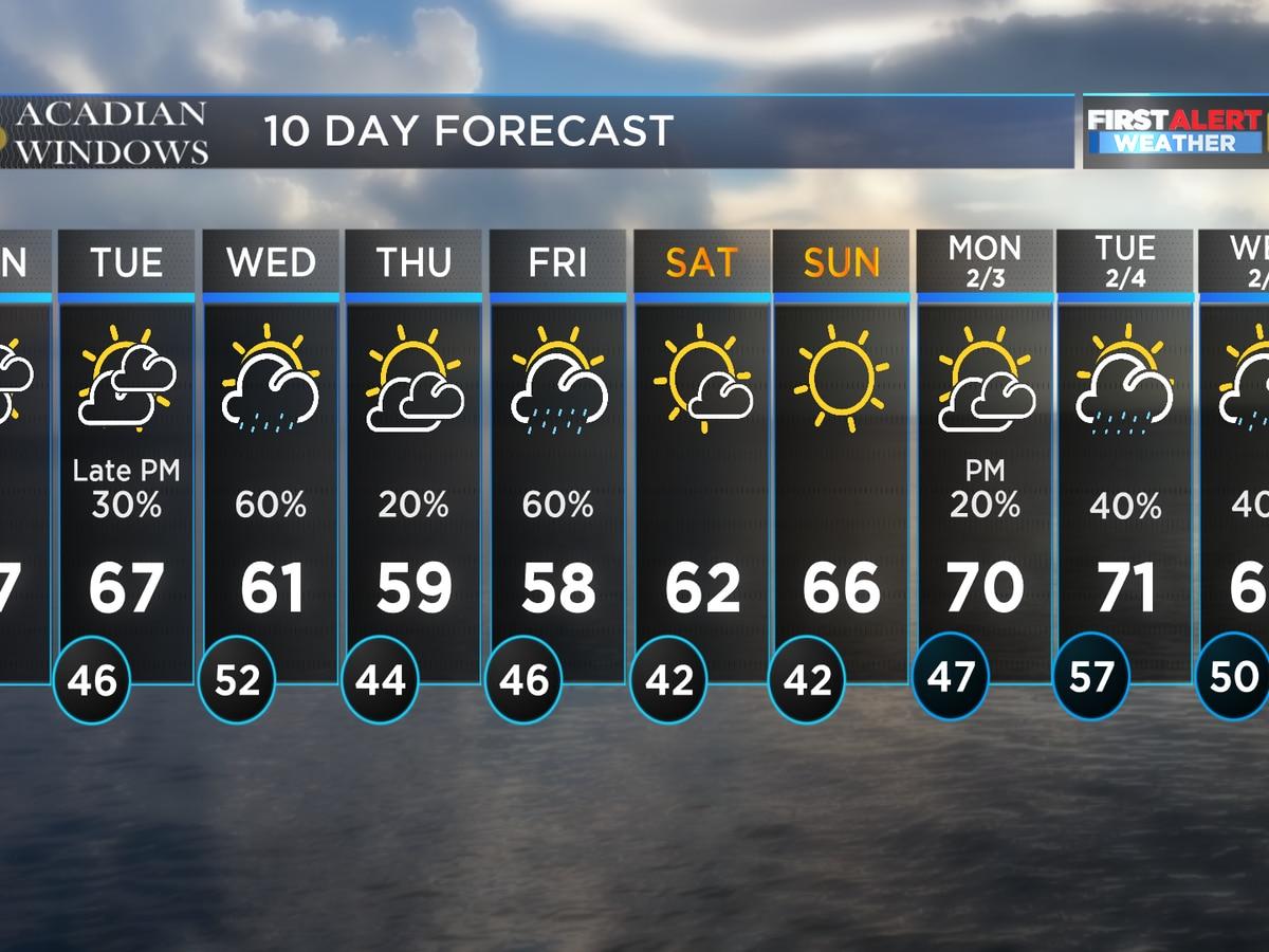 FIRST ALERT FORECAST: Rain returns Wednesday