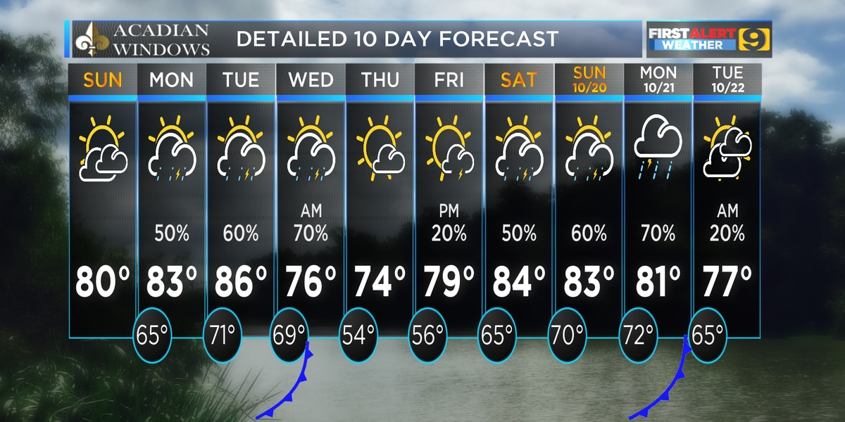 FIRST ALERT FORECAST: A warm-up begins today, but won't last too long