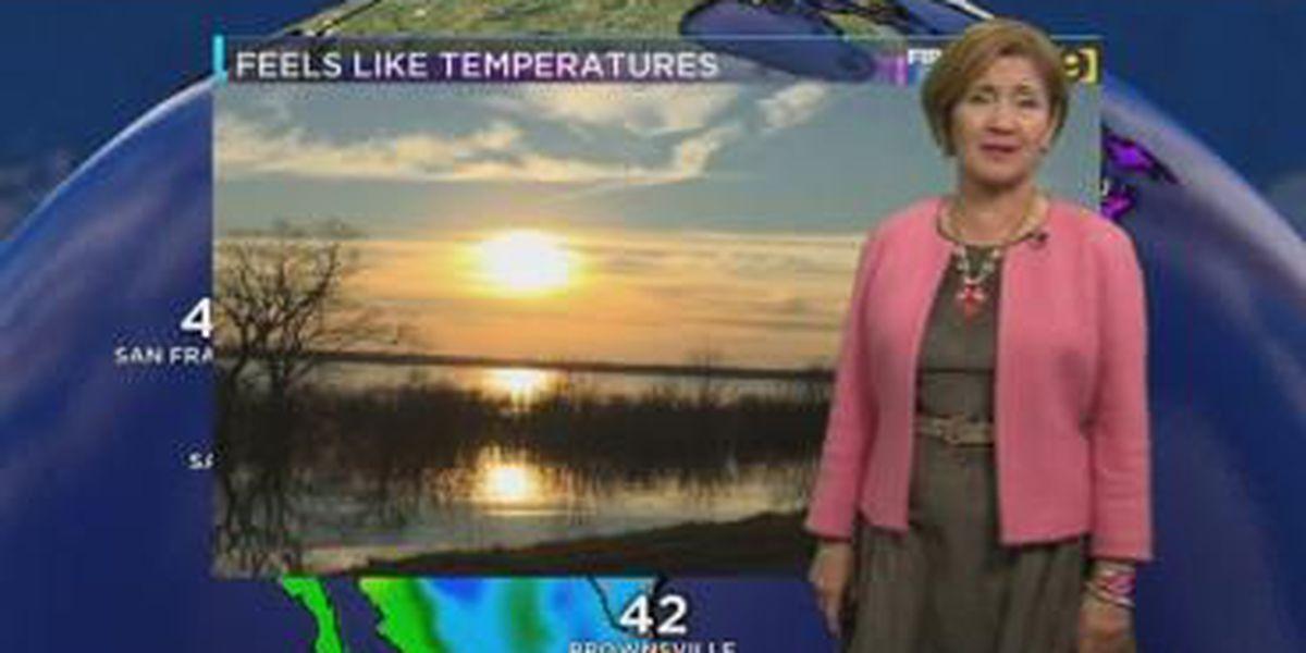 FIRST ALERT WEATHER: Warmer days ahead