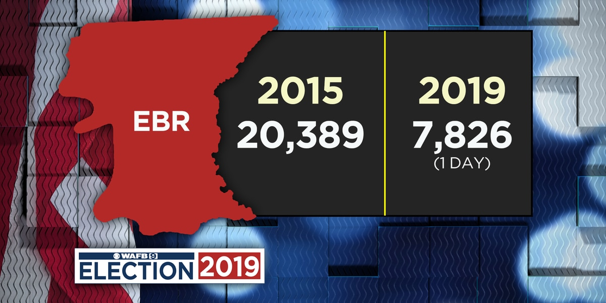 The numbers are in: Early voter turnout is up
