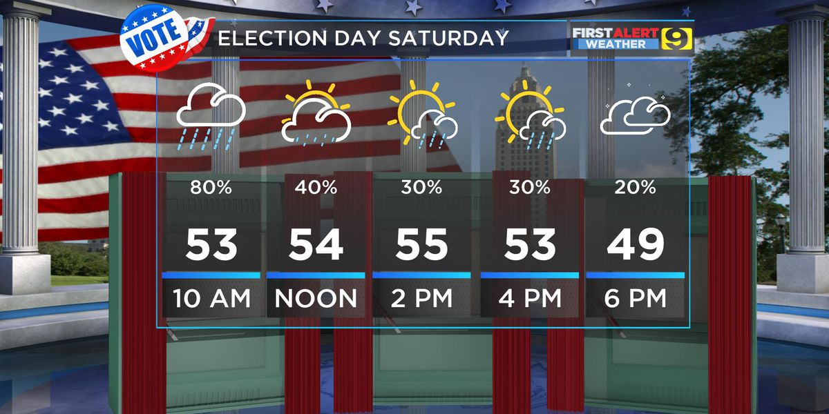 FIRST ALERT FORECAST: Soggy Election Day with pockets of heavy rain; Flash Flood Watch still in effect