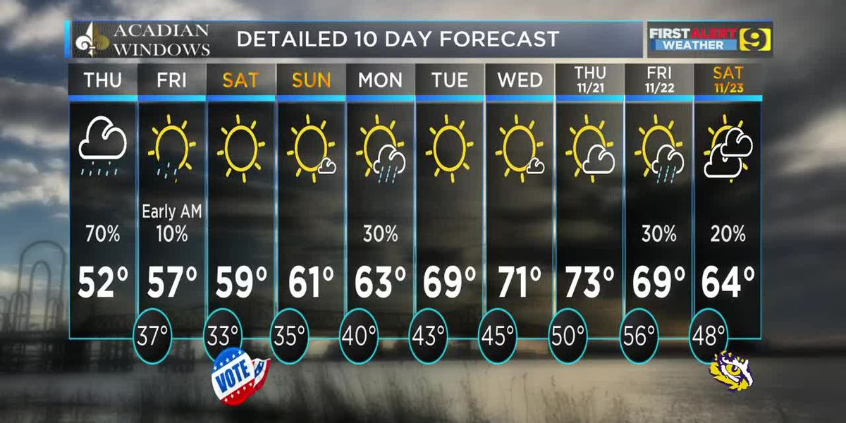 FIRST ALERT NOON FORECAST: Thurs., Nov. 14 - Grab the umbrella