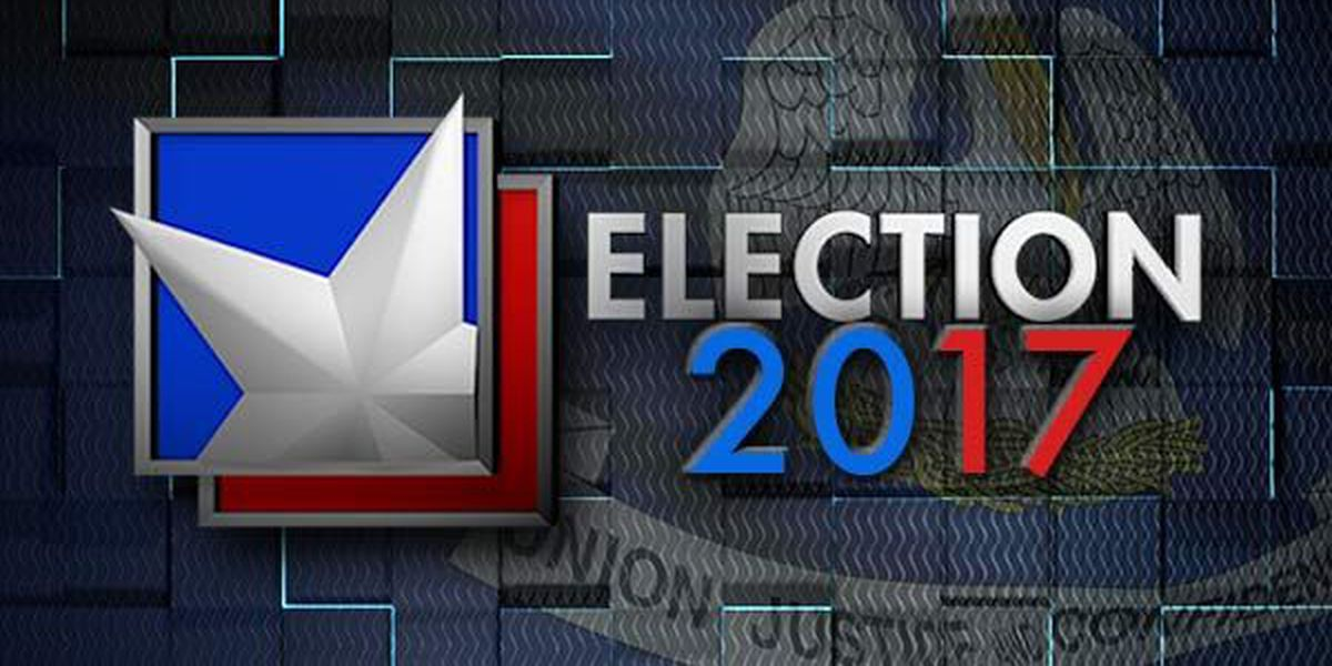 Saturday's election sets up big runoffs in November