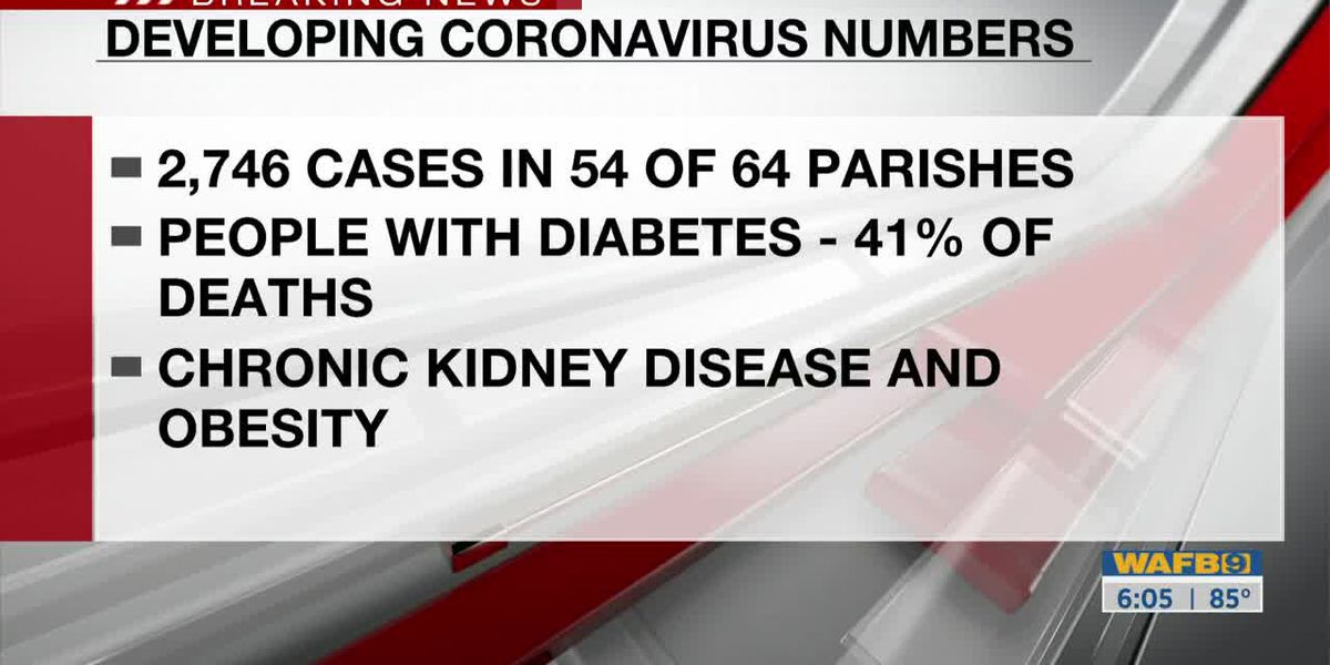 LDH releases information about underlying conditions of COVID-19 victims