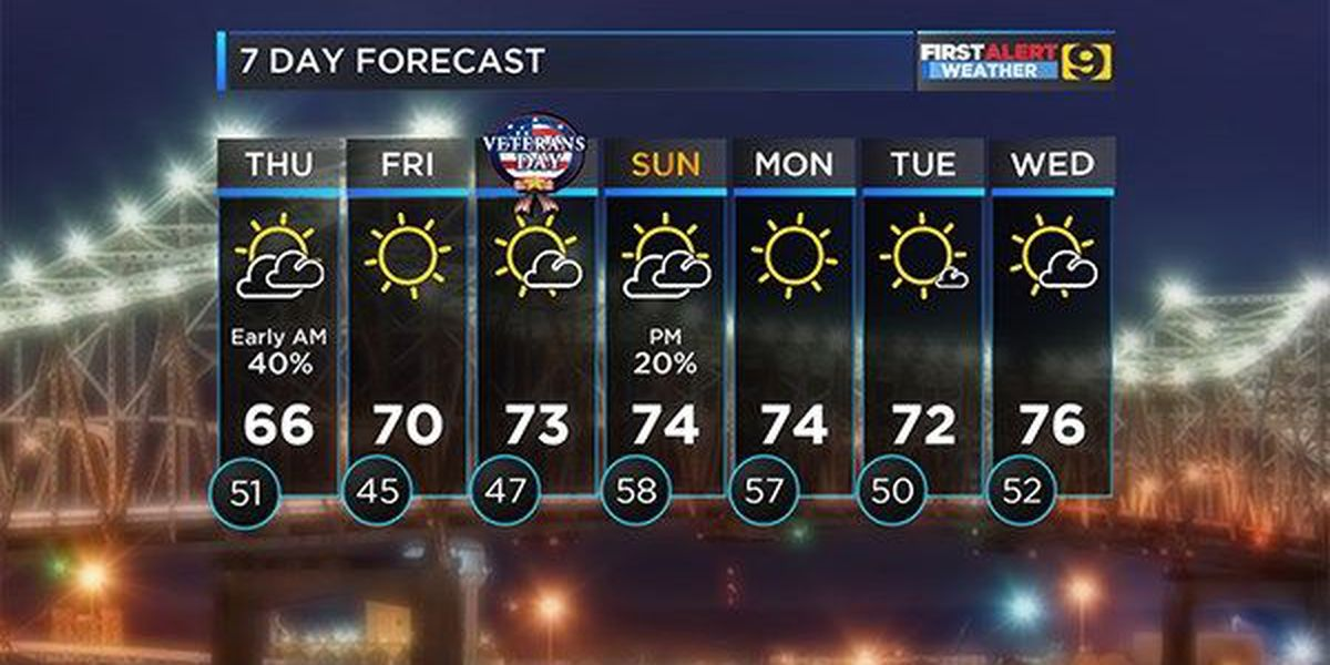 Fall temps here after cold front moves through; another cool down expected through weekend