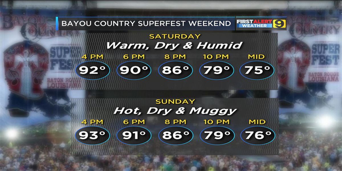 FIRST ALERT FORECAST: Hot and humid Memorial Day weekend