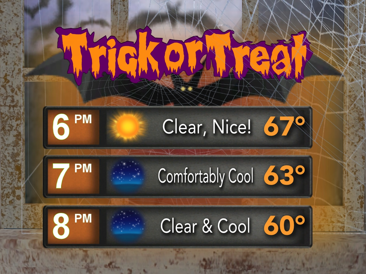 FIRST ALERT FORECAST: Comfortably cool weather for trick or treaters