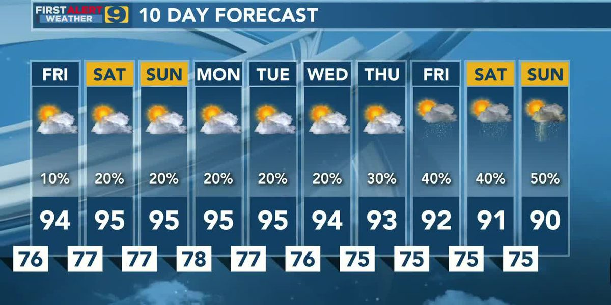 FIRST ALERT 5 P.M. FORECAST: Thursday, July 9