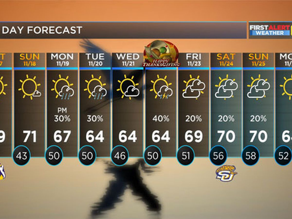 FIRST ALERT FORECAST: Lots of sunshine and comfortable temperatures
